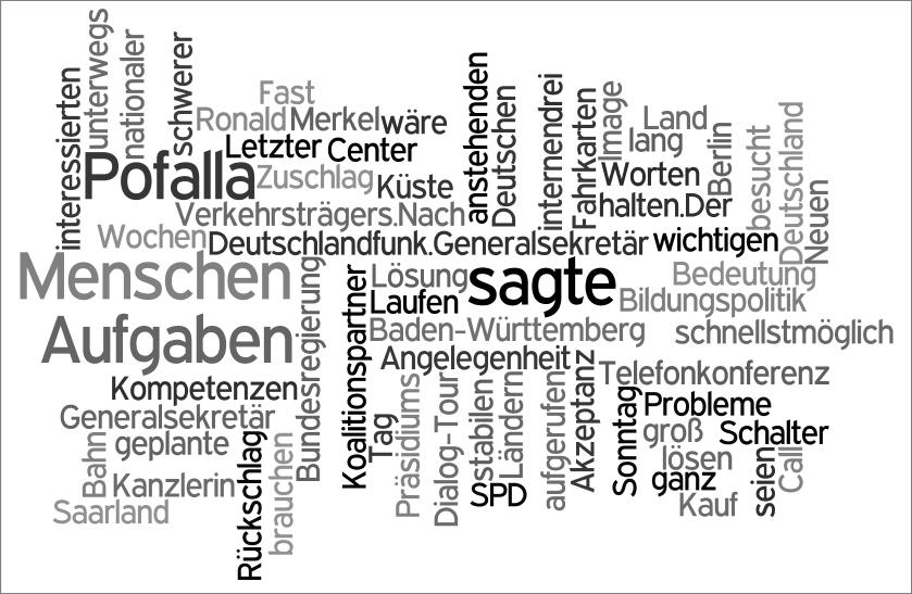 Wordl der CDU