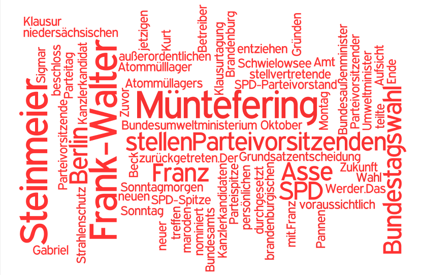 Wordle der SPD